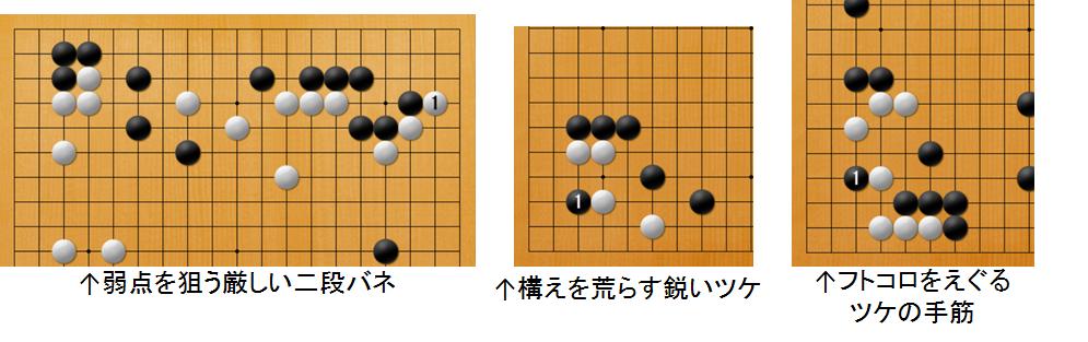 f:id:kazutan0813:20170520210503p:plain