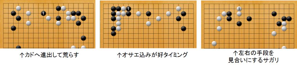 f:id:kazutan0813:20170520210515p:plain