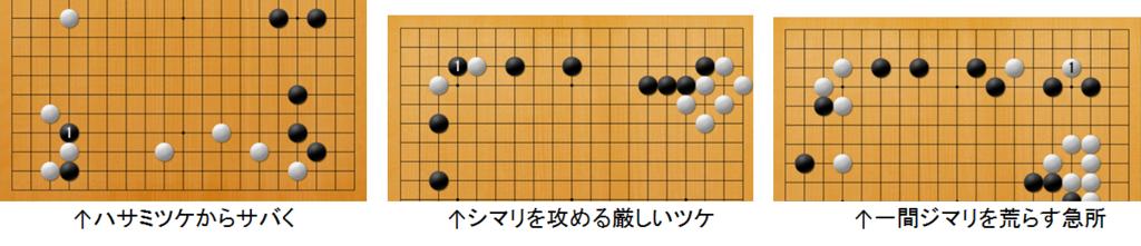 f:id:kazutan0813:20170520211935p:plain