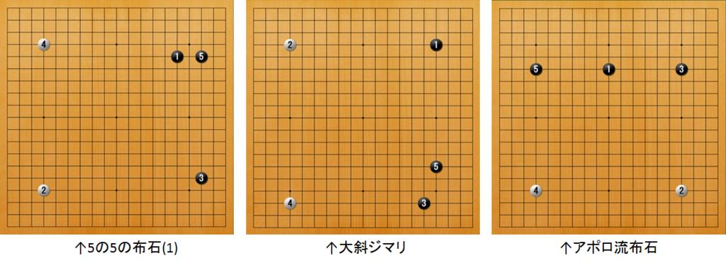 f:id:kazutan0813:20170528124355p:plain