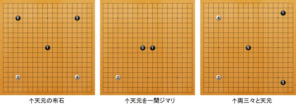 f:id:kazutan0813:20170528124513p:plain