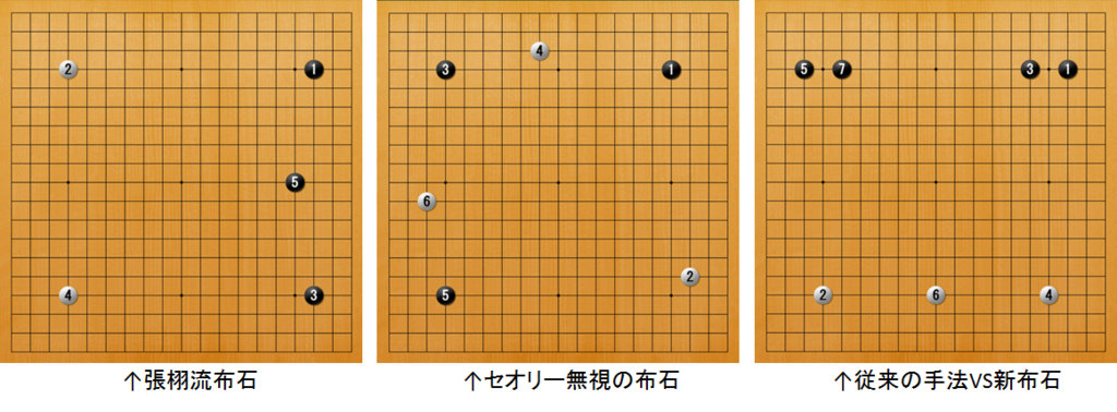 f:id:kazutan0813:20170528124812p:plain