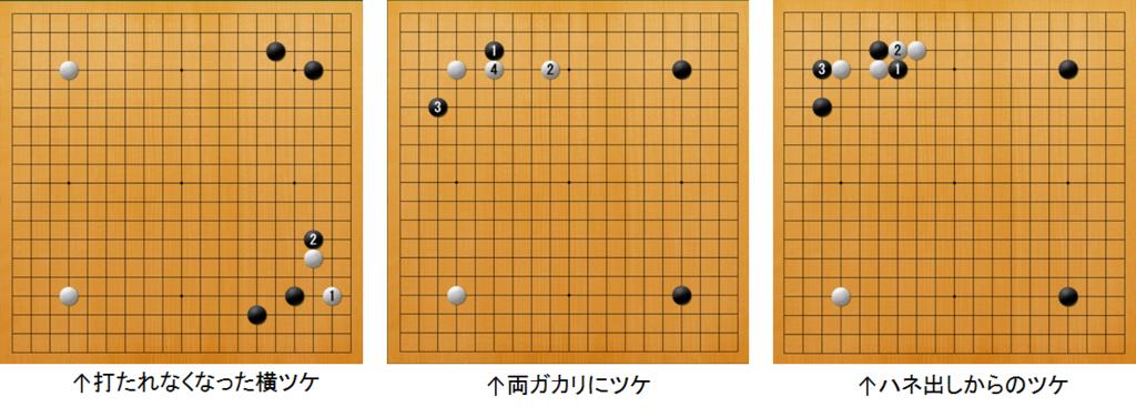 f:id:kazutan0813:20170601004422p:plain