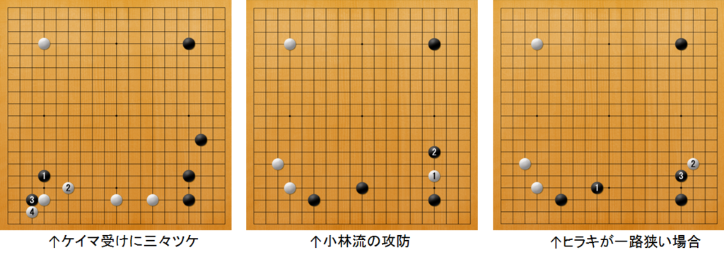 f:id:kazutan0813:20170601004525p:plain