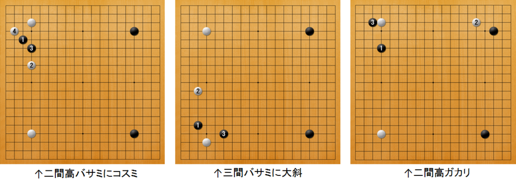 f:id:kazutan0813:20170601004638p:plain