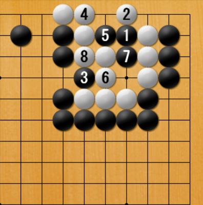 f:id:kazutan0813:20170601230700p:plain