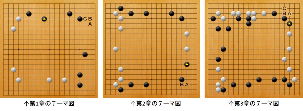f:id:kazutan0813:20170604185437p:plain