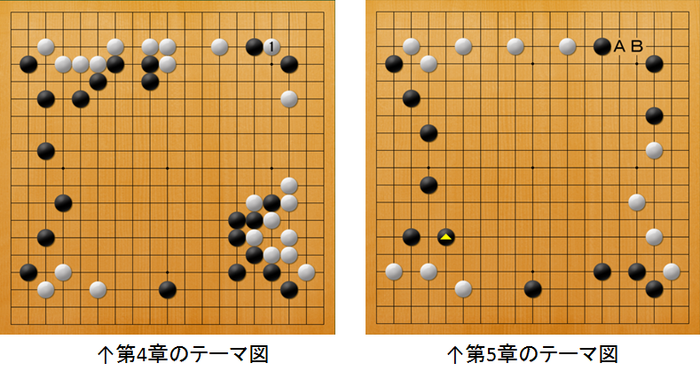 f:id:kazutan0813:20170604185507p:plain
