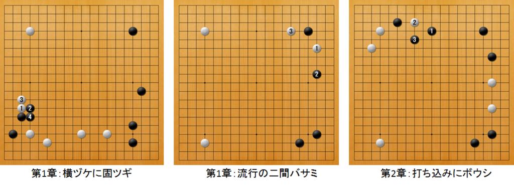 f:id:kazutan0813:20170615165800p:plain