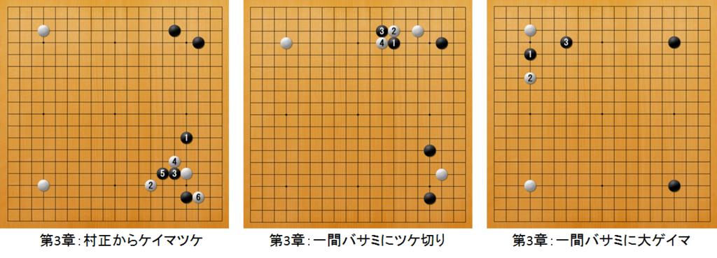 f:id:kazutan0813:20170615165930p:plain