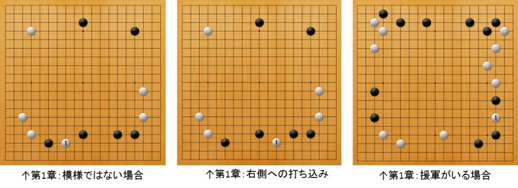 f:id:kazutan0813:20170617231904p:plain