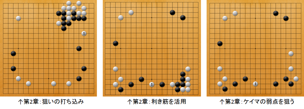 f:id:kazutan0813:20170617232130p:plain