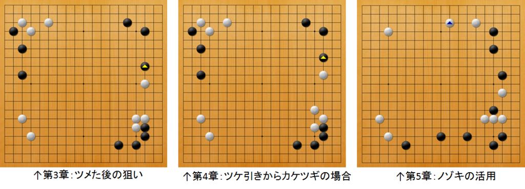 f:id:kazutan0813:20170617232320p:plain