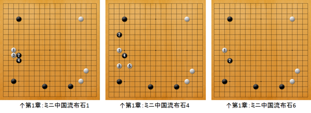 f:id:kazutan0813:20170619214530p:plain