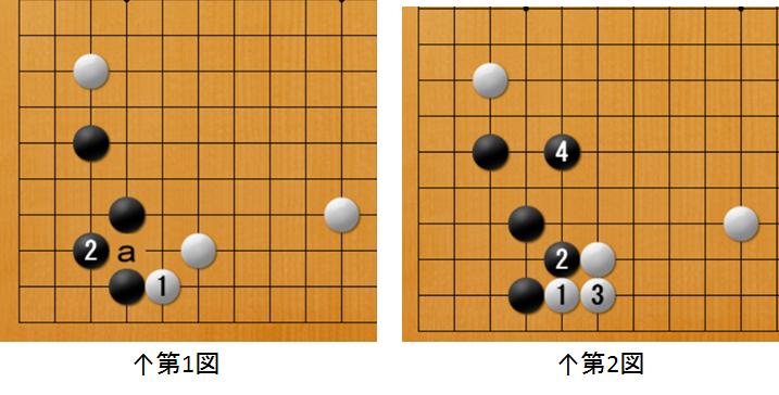f:id:kazutan0813:20170625222836p:plain