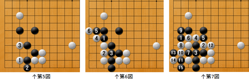 f:id:kazutan0813:20170625223619p:plain