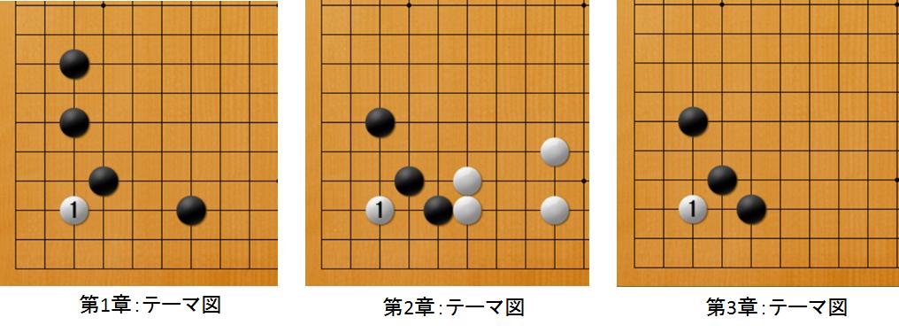 f:id:kazutan0813:20170701225401p:plain