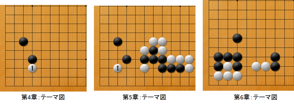 f:id:kazutan0813:20170701225719p:plain