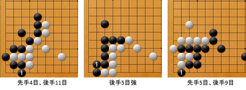 f:id:kazutan0813:20170711223548p:plain