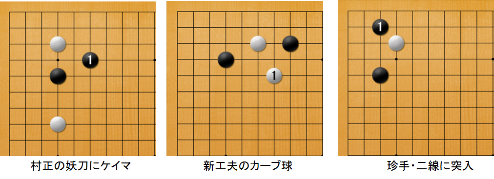 f:id:kazutan0813:20170712223838p:plain