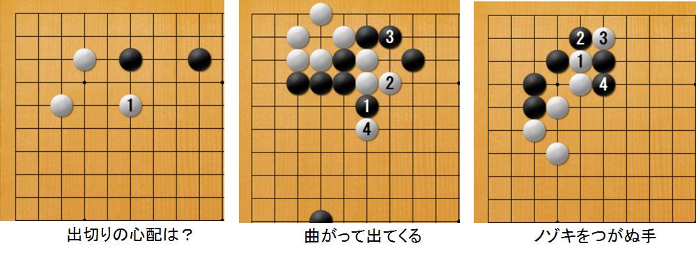 f:id:kazutan0813:20170712224127p:plain