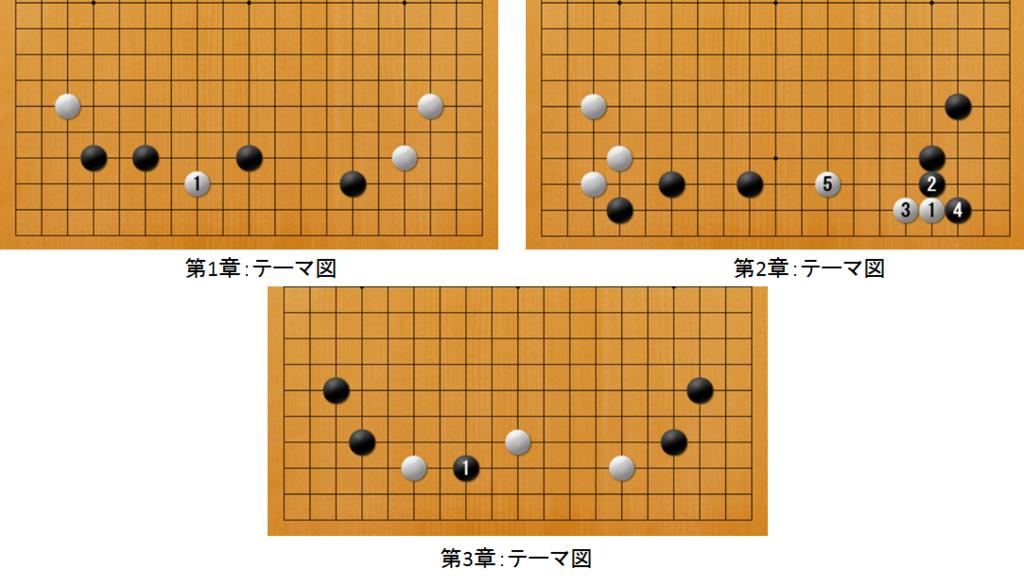 f:id:kazutan0813:20170713172031p:plain