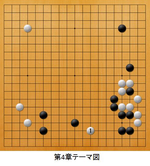 f:id:kazutan0813:20170713172237p:plain