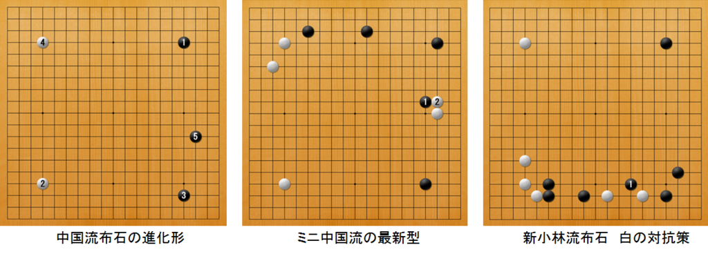 f:id:kazutan0813:20170714231744p:plain