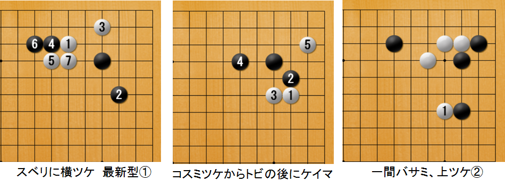 f:id:kazutan0813:20170714231903p:plain