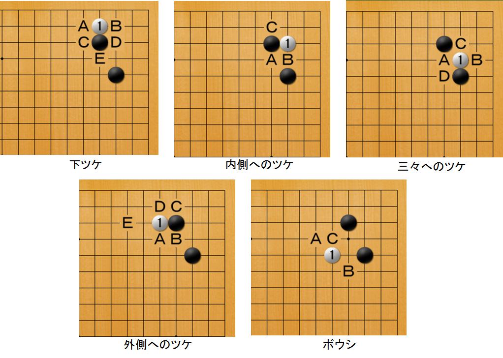 f:id:kazutan0813:20170729231213p:plain