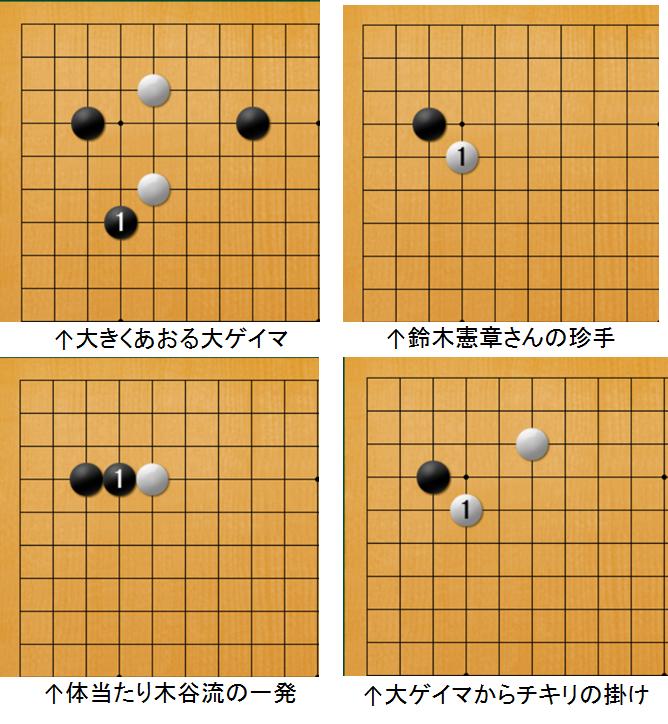 f:id:kazutan0813:20170815131833p:plain