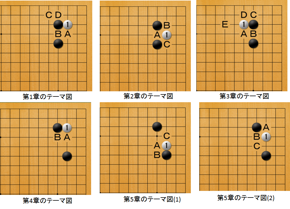 f:id:kazutan0813:20170817013837p:plain