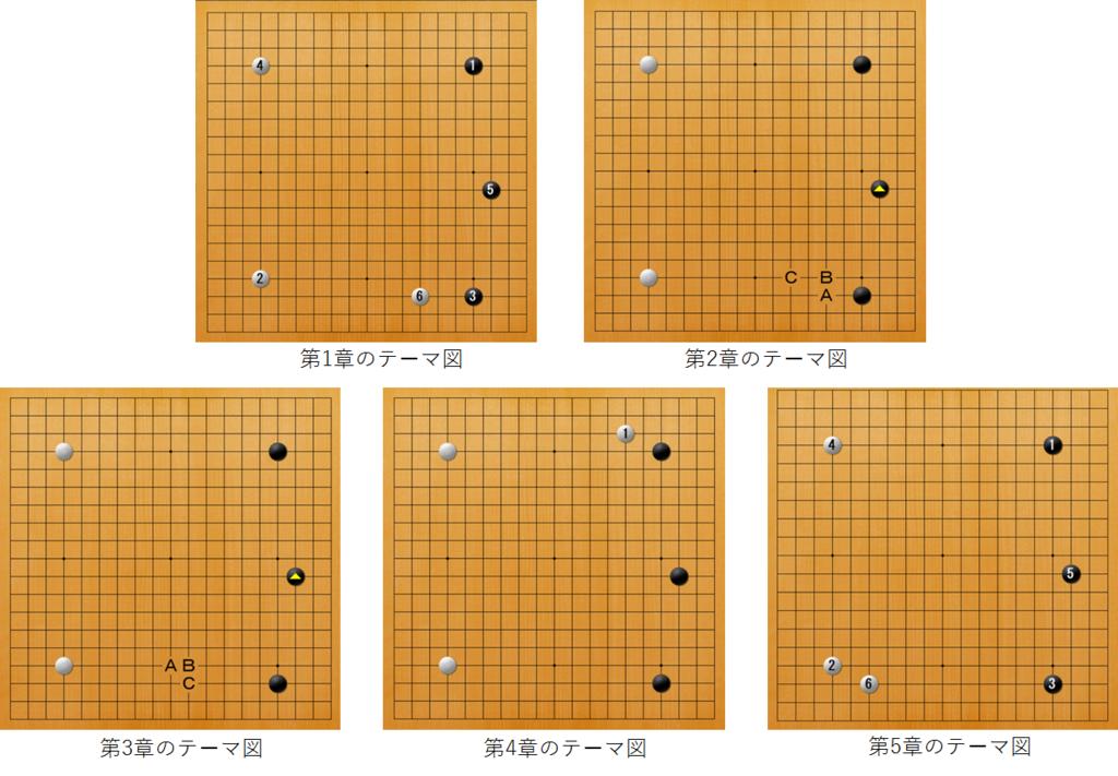 f:id:kazutan0813:20170825231016p:plain