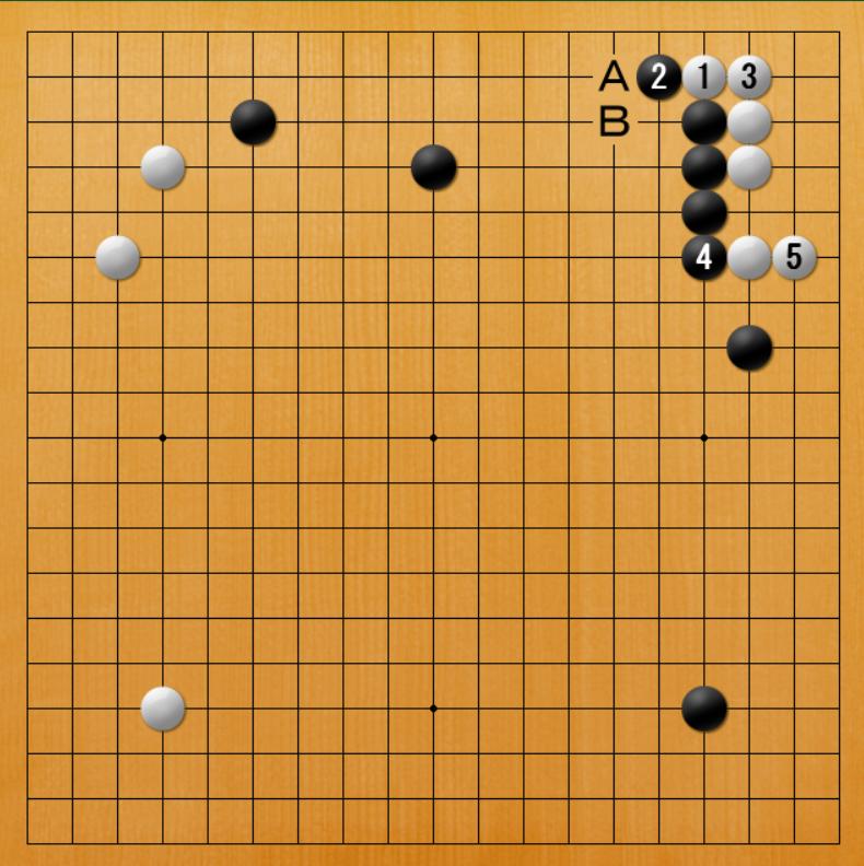 f:id:kazutan0813:20170828230650p:plain