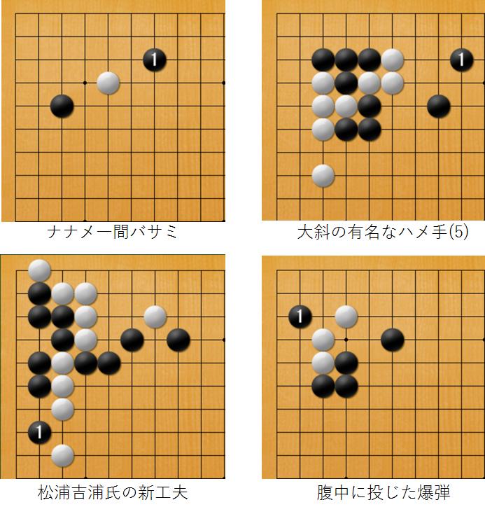 f:id:kazutan0813:20170829234134p:plain