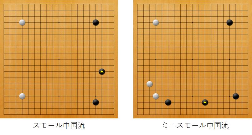 f:id:kazutan0813:20170901162720p:plain