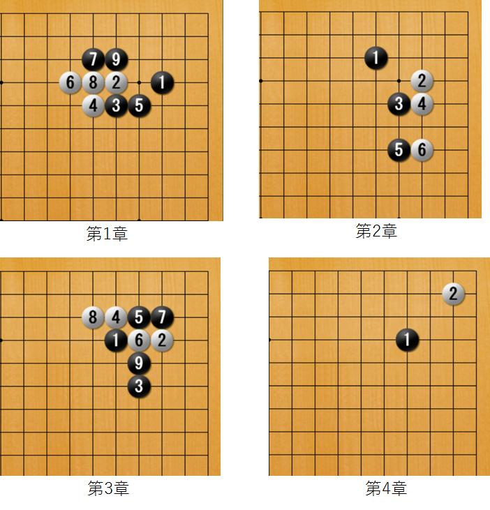 f:id:kazutan0813:20170906230521p:plain