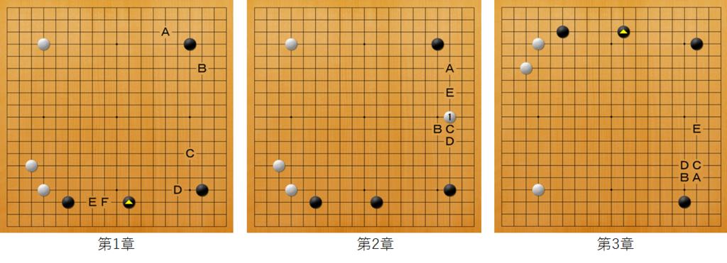 f:id:kazutan0813:20170924131424p:plain