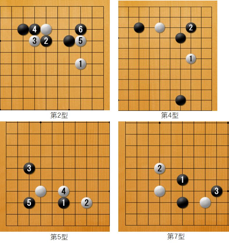 f:id:kazutan0813:20170930224652p:plain