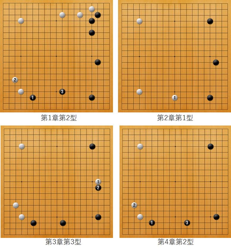 f:id:kazutan0813:20171003234351p:plain