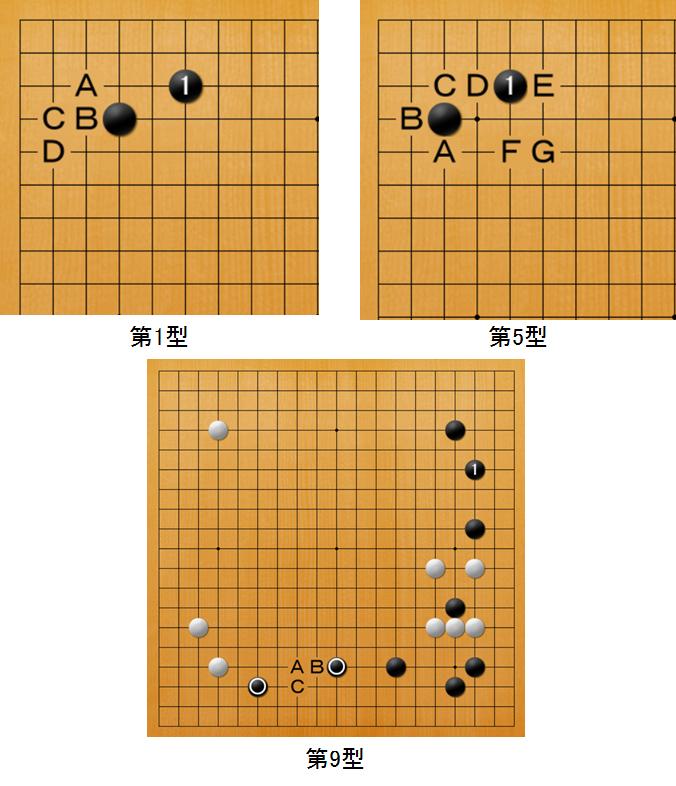 f:id:kazutan0813:20171009191441p:plain