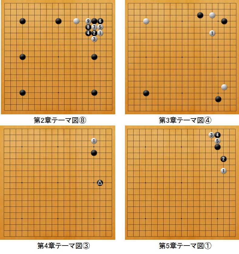 f:id:kazutan0813:20171021125915p:plain