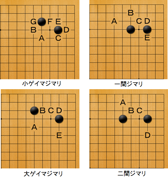 f:id:kazutan0813:20171022153114p:plain