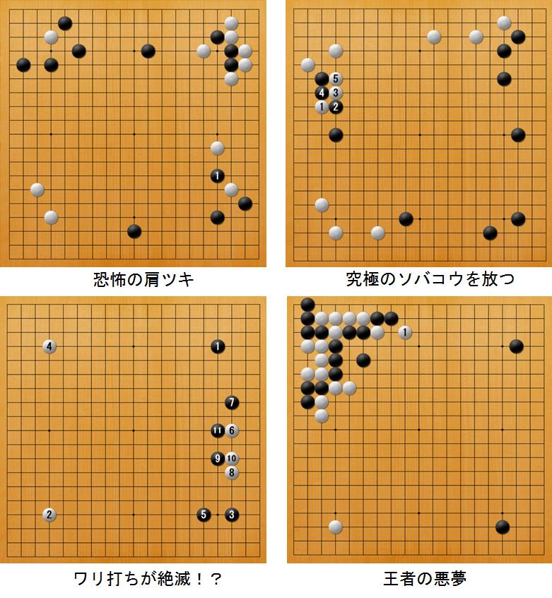 f:id:kazutan0813:20171103215114p:plain