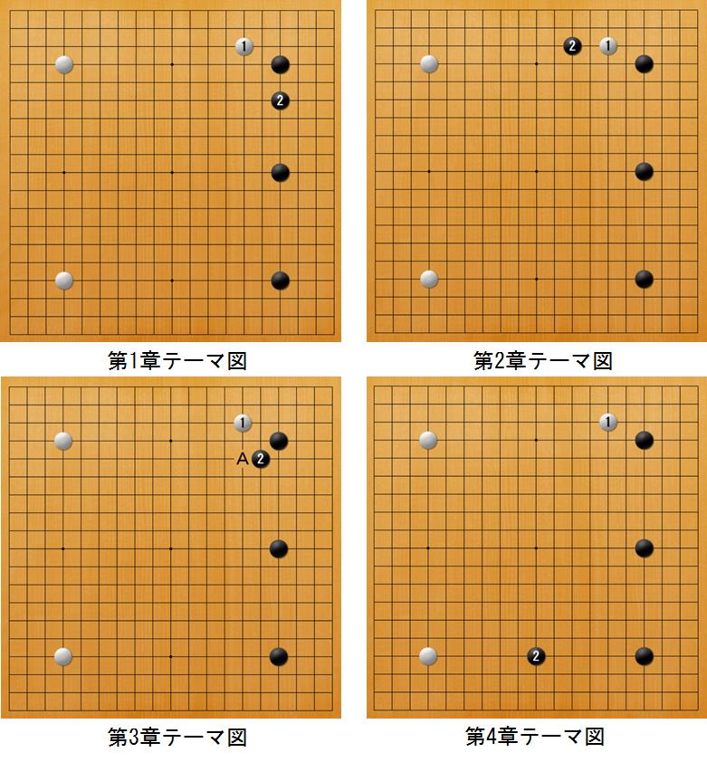 f:id:kazutan0813:20171104151845p:plain