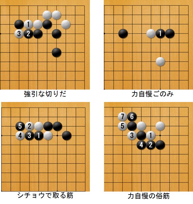 f:id:kazutan0813:20171108202506p:plain