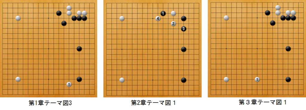 f:id:kazutan0813:20171121234921p:plain
