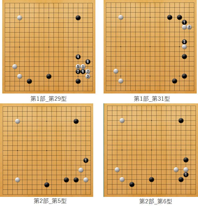 f:id:kazutan0813:20180220232500p:plain