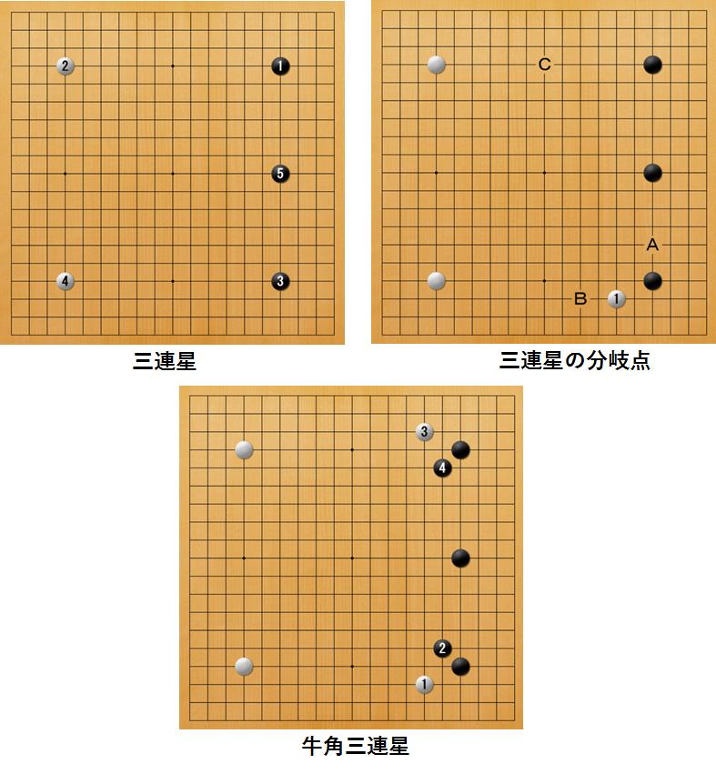 f:id:kazutan0813:20180304225512p:plain