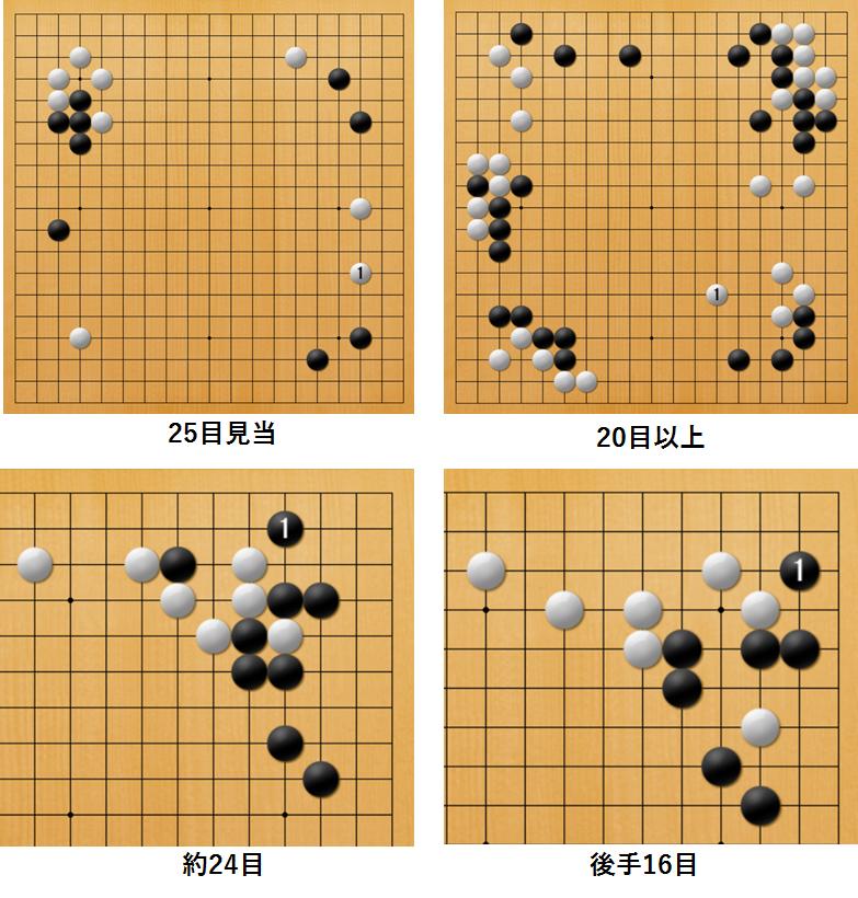 f:id:kazutan0813:20180314225853p:plain